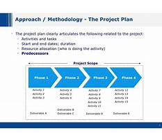 Project tools and techniques Plan