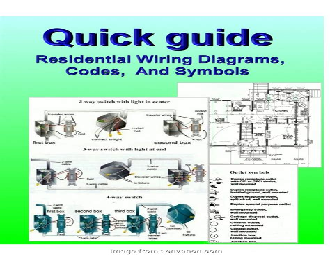 HD wallpapers wiring diagram kelistrikan vixion