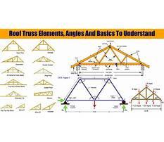 Roof truss design parts Plan