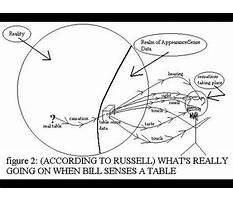 Sense data russell Plan