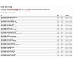 Sitemap xml changing priority Plan