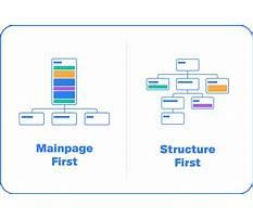 Sitemap xml generator visual studio Plan