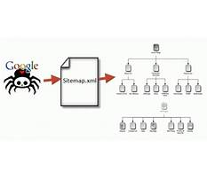 Sitemap xml markup Plan