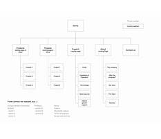 Sitemap xml meaning Plan