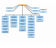 Sitemap xml meanings of words Plan