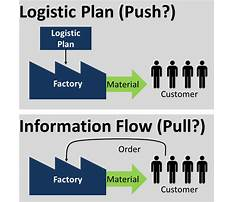 Sitemap xml parameters definition Plan