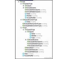 Sitemap xml parameters gamestop Plan