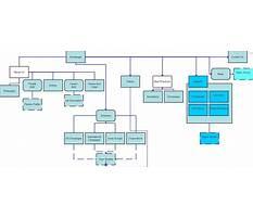 Sitemap xml schemas Plan