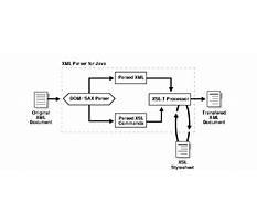 Sitemap8 xml parser java Plan
