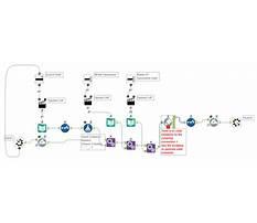Sitemap8 xml parser tool Plan