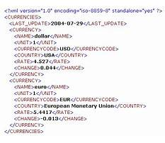 Sitemaps xml formatter for mac Plan