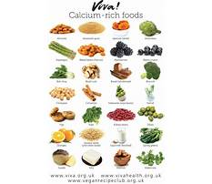 Sources of calcium in your diet Plan