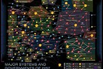 Star Wars vs Babylon 5