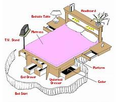 Storage bed full size.aspx Plan