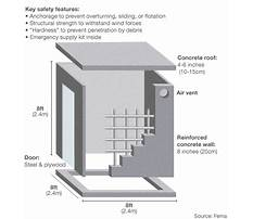 Tornado shelter plans Plan