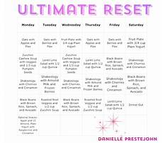 Vegan diet for adrenal fatigue Plan