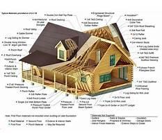 Wood material Plan
