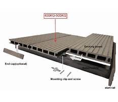 Wood plastic composite Plan