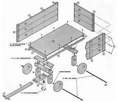 Wooden toy cart plans Plan
