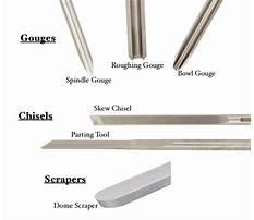Woodturning tools types.aspx Plan