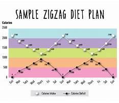 Zig zag diet bodybuilding Plan