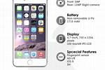 iPhone 6s Plus Specs